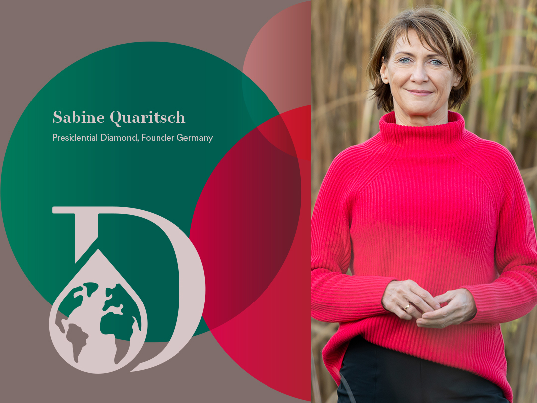 Sabine Quaritsch Dufte Welt